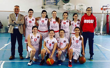 Basket_Ruggi_Under_13