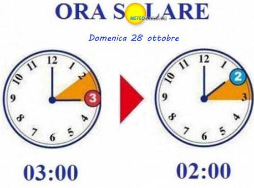 Da ora legale a solare, ultima volta che si sposteranno le lancette?