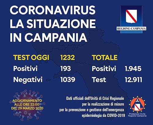 Coronavirus, bandiera a mezz'asta e minuto di silenzio a Palazzo di Città